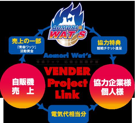vender_project